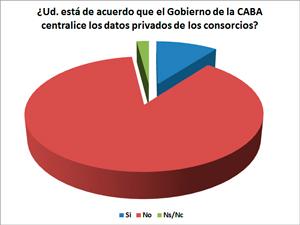 La encuesta comenzó el 19 de septiembre y finalizó el 5 de octubre.