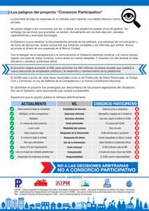 """""""En la actualidad"""" vs. """"Consorcio Participativo""""."""