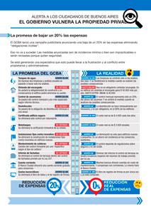 """""""Las promesas del GCABA"""" vs. """"La realidad""""."""