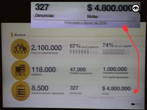 Detalle de la diapositiva que Facundo Carrillo exhibió en la reunión informativa de la Comisión de Legislación General.