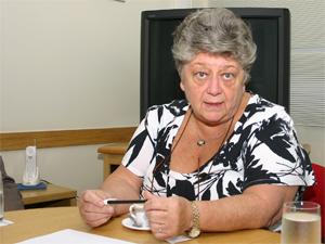 Cra. Graciela Angelica Nuñez.